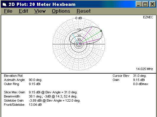 Hex Beam Specifications – Articleblog info